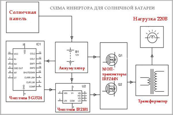Схема инвертора солнечной батареи своими руками6