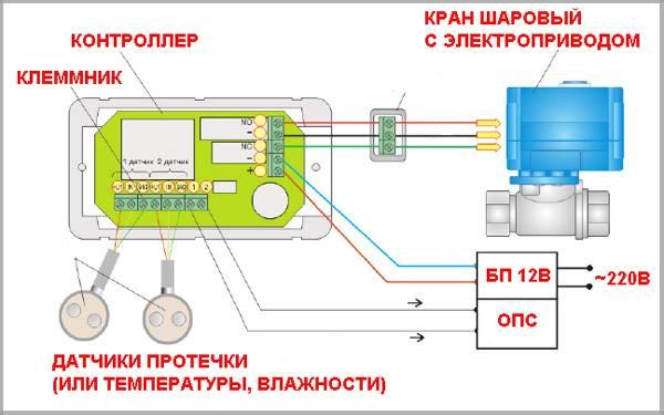 Схема как подключить шаровый кран