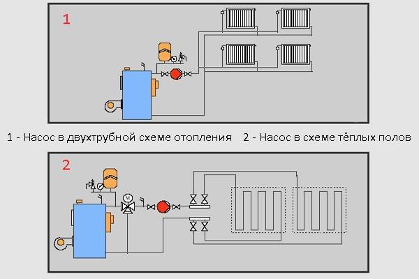 Схема циркуляционного насоса в двухтрубной системе отопления