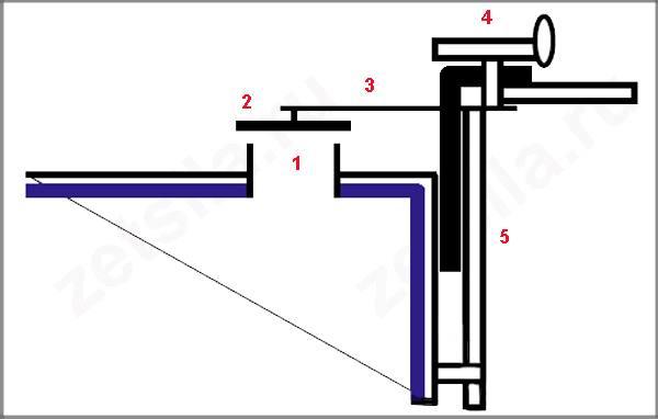 Схема битеплового регулятора тяги