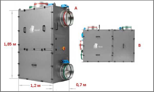 Комплекс вентиляции и кондиционирования HLR-1000E-M