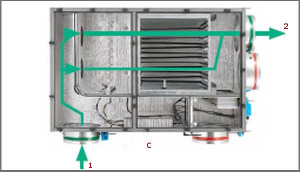 Конфигурация установки кондиционирования