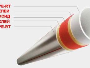 Трубы PE-RT: биомодальный экологически чистый полиэтилен