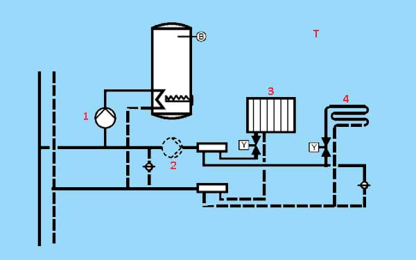 Схема отопления умного дома