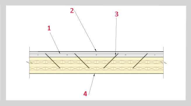 Структура композитного стройматериала