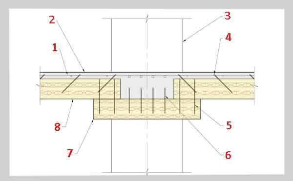 Структурная схема точки опоры