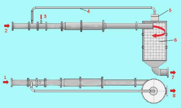 Финский модуль обработки воды