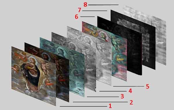 Мультиспектральный анализ картин