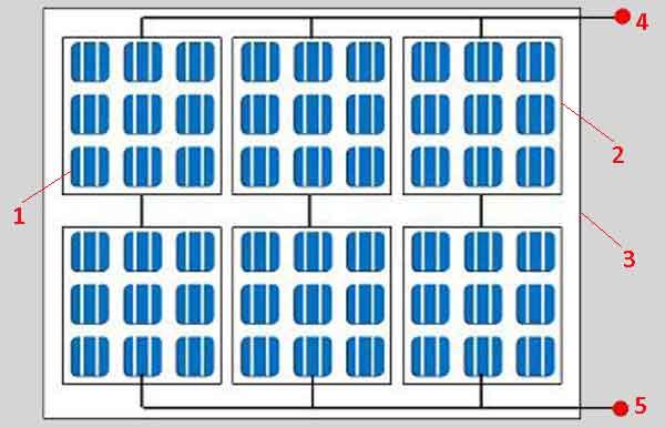 Солнечная батарея из ячеек