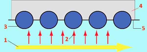 Лучистая секция водотрубного котла