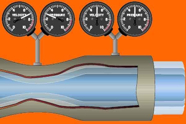 Жидкость, давление, скорость – основы закона сантехники