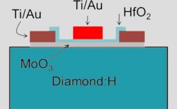 Алмазные электронные схемы на замену кремнию