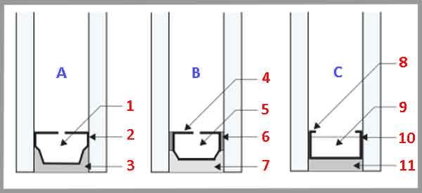 Конфигурация оконных блоков 1
