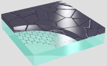 Нанорезонаторы и панели солнечных батарей