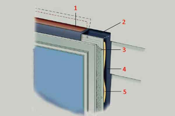 Структура инсталляции окна