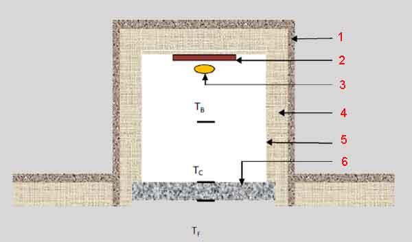 Экспериментальная установка исследования свойств стройматериалов