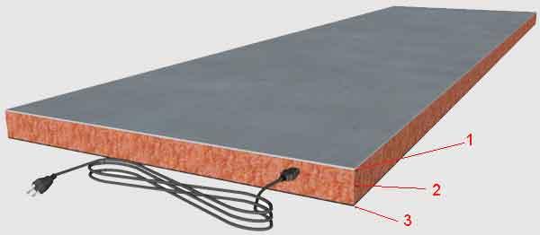 Электрическая нагревательная панель