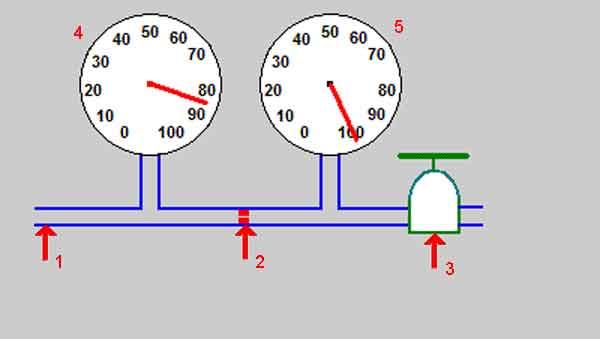 Измерение испытательных значений давления
