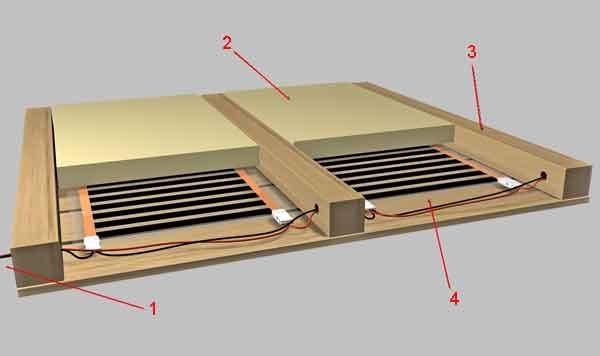 Конструкция электрической панели