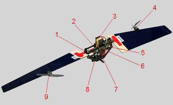 Конструкция дрона ротора