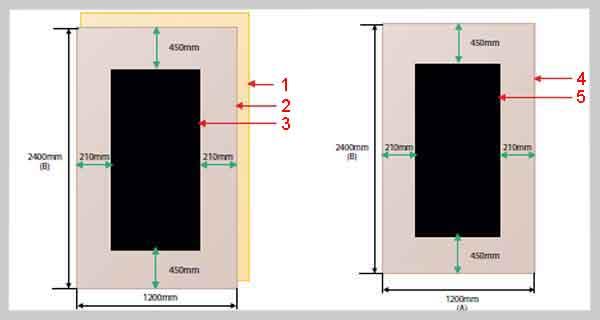 Размеры элементов JouleTherm CeP