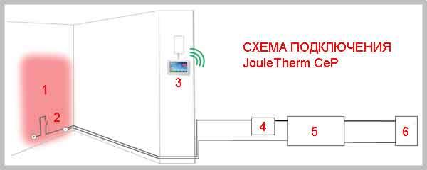 Схема подключения JouleTherm CeP