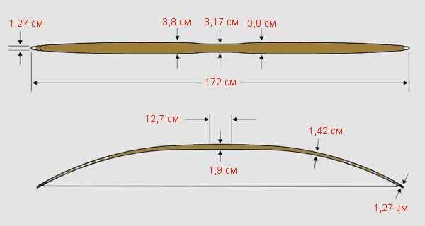 Изготовление планки спортивного лука