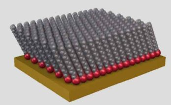 Открыта технология молекулярного электрического контакта
