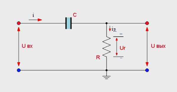 Принципиальная схема RC-дифференциатора