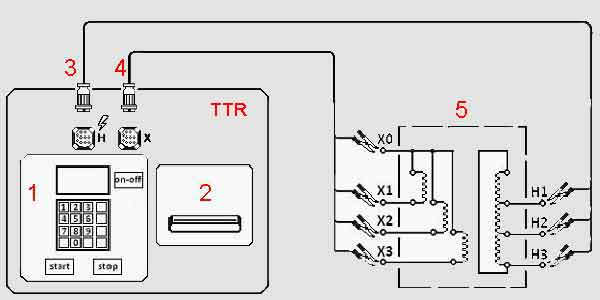 Тест коэффициента трансформации через ТТР