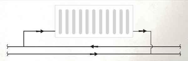 Соединение торцевое двухстороннее «низ»