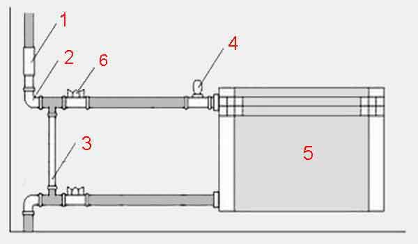 Схема обвязки батарей отопления