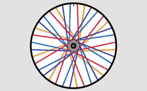 Схема расположения спиц велосипеда