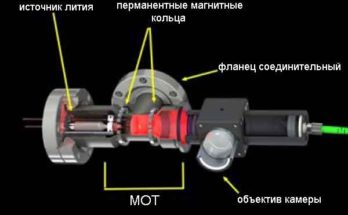 Новый вакуумный датчик изобрели инженеры NIST