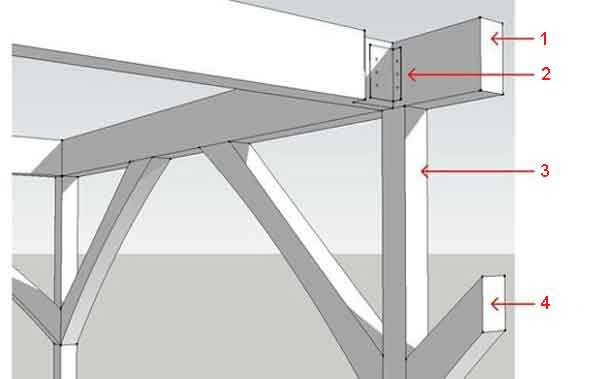 Система столбов балок