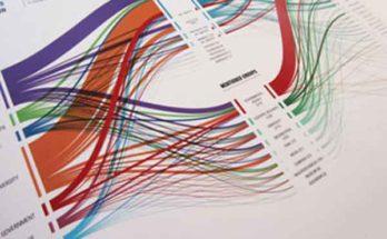 Система определения сложности визуальных данных