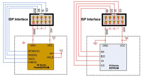 Схемы подключения через интерфейс ISP