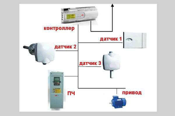 Датчики температуры и структурная схема возможного включения