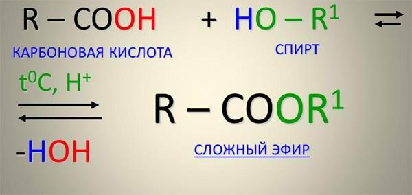 Реакция этерификации формула