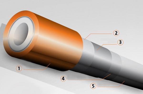 Труба сшитый полиэтилен PE-Xc