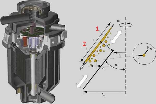 Инерционная система отделения