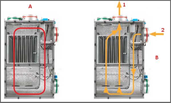 Конфигурация установки HLR-1000E-M