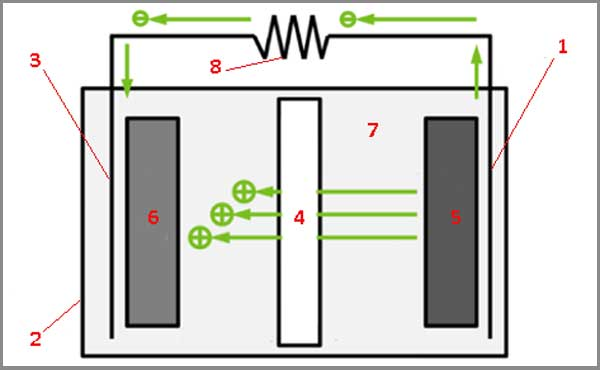 Схема действия аква-аккумулятора