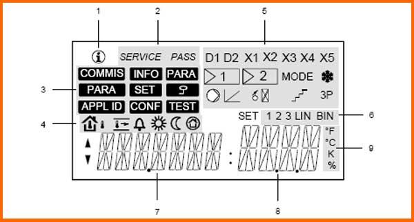 Символьная картинка дисплея контроллера Сименс
