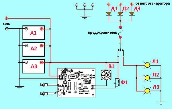 Структурная электросхема домашнего ветряка