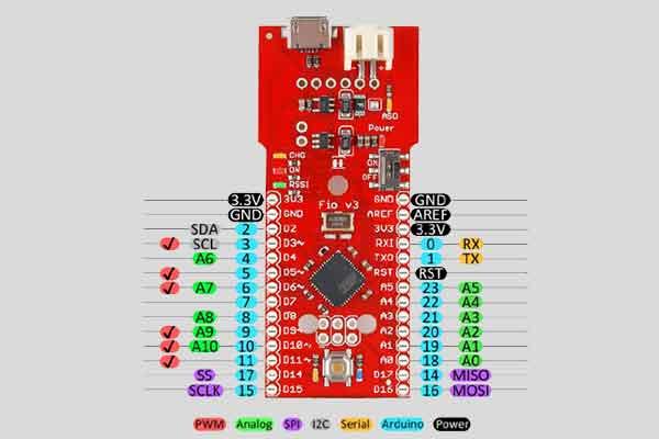 Плата расширения arduino-fio-v3