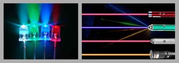 Излучение светодиодов и лазерных диодов