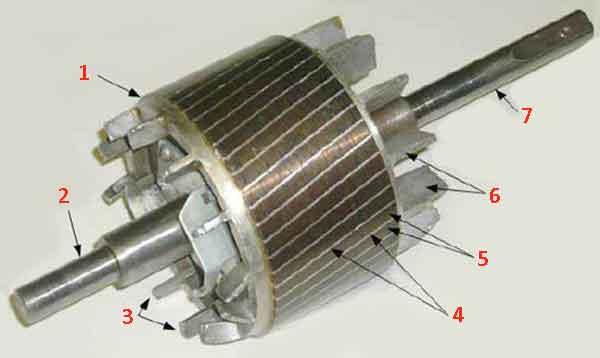 Короткозамкнутый ротор - конструкция