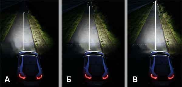 Лазерные фары BMW