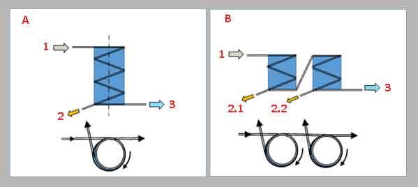 Схемы одиночного и двойного сепараторов